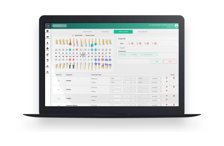 Dental EMR Software